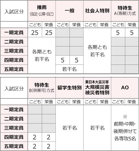 img_表-募集人数-sp