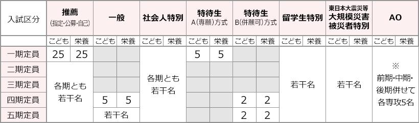 img_表-募集人数