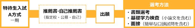 img_図-絶対学びたい