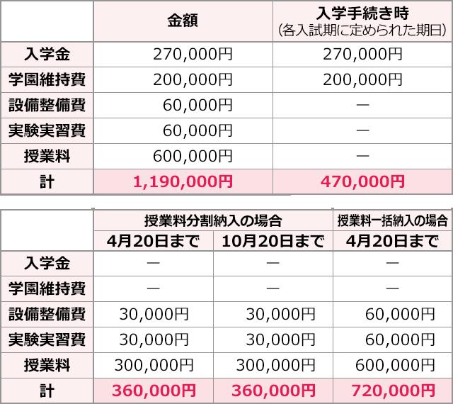 img_表-初年度納入金-sp