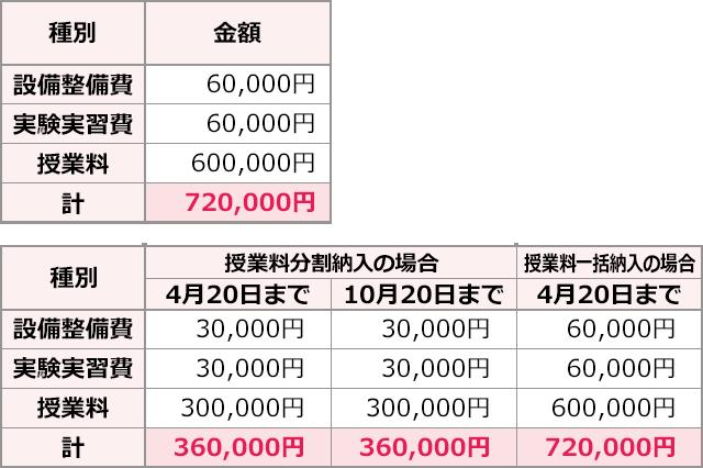 img_表-2年次納入金-sp