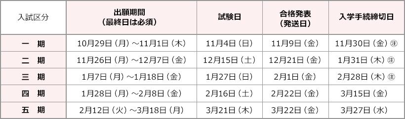 img_表-試験実施日程