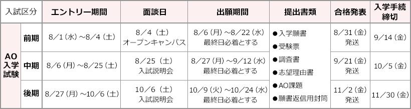 img_表-AO実施日程