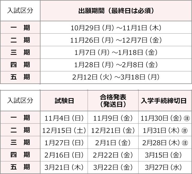 img_表-試験実施日程-sp